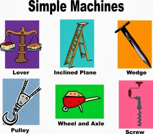 SimpleMachines